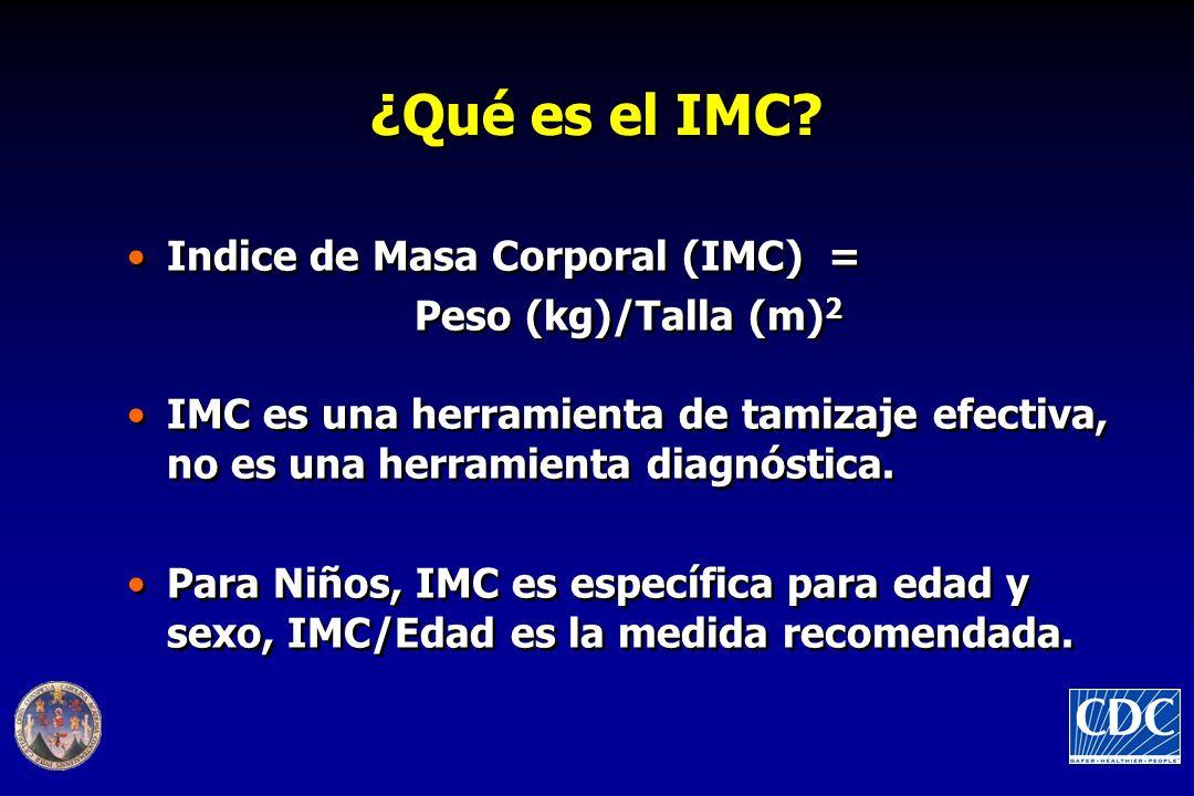 ¿Qué es el IMC? Indice de Masa Corporal (IMC) = Peso (kg)/Talla (m) 2 IMC es una herramienta de tamizaje efectiva, no es una herramienta diagnóstica.
