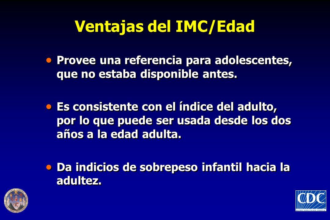 Ventajas del IMC/Edad Provee una referencia para adolescentes, que no estaba disponible antes. Es consistente con el índice del adulto, por lo que pue