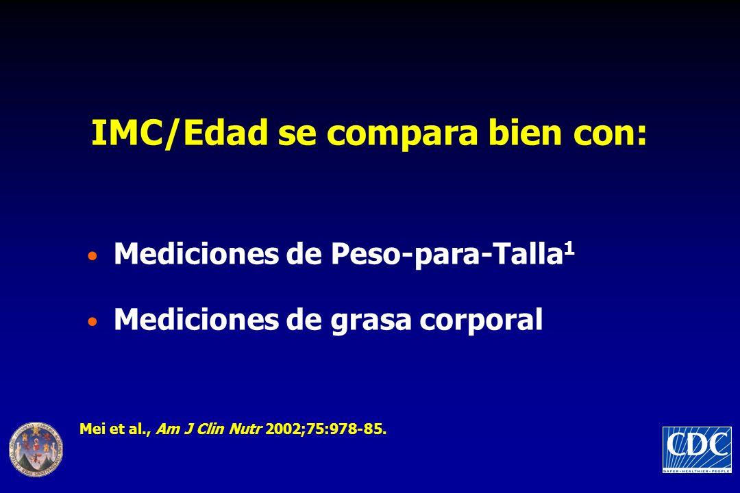 Mediciones de Peso-para-Talla 1 Mediciones de grasa corporal IMC/Edad se compara bien con: Mei et al., Am J Clin Nutr 2002;75:978-85.