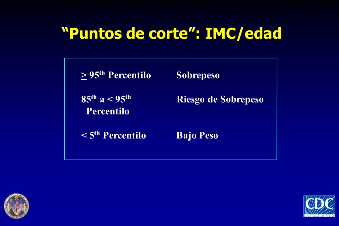 Puntos de corte: IMC/edad > 95 th Percentilo Sobrepeso 85 th a < 95 th Riesgo de Sobrepeso Percentilo < 5 th Percentilo Bajo Peso