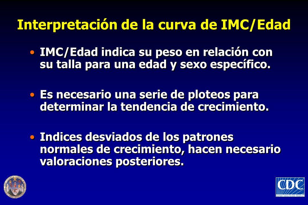 Interpretación de la curva de IMC/Edad IMC/Edad indica su peso en relación con su talla para una edad y sexo específico. Es necesario una serie de plo
