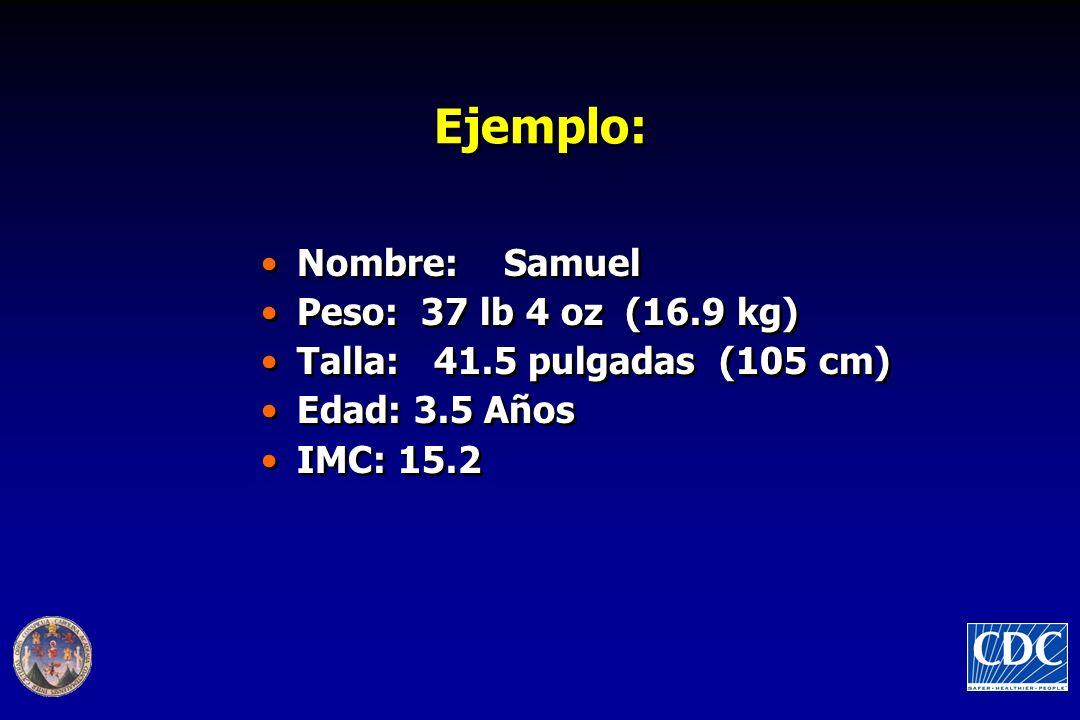 Ejemplo: Nombre: Samuel Peso: 37 lb 4 oz (16.9 kg) Talla: 41.5 pulgadas (105 cm) Edad: 3.5 Años IMC: 15.2 Nombre: Samuel Peso: 37 lb 4 oz (16.9 kg) Ta