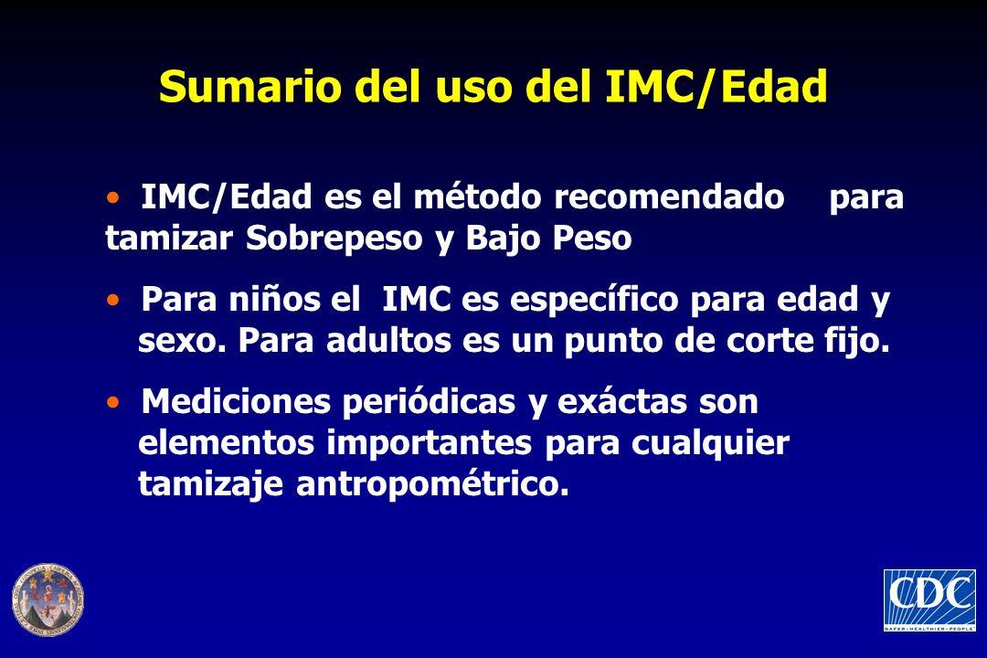 Sumario del uso del IMC/Edad IMC/Edad es el método recomendado para tamizar Sobrepeso y Bajo Peso Para niños el IMC es específico para edad y sexo. Pa