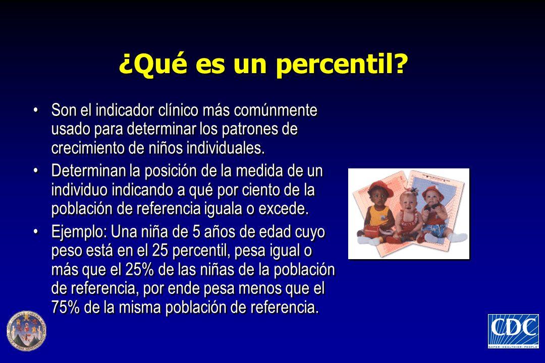 ¿Qué es un percentil? Son el indicador clínico más comúnmente usado para determinar los patrones de crecimiento de niños individuales. Determinan la p