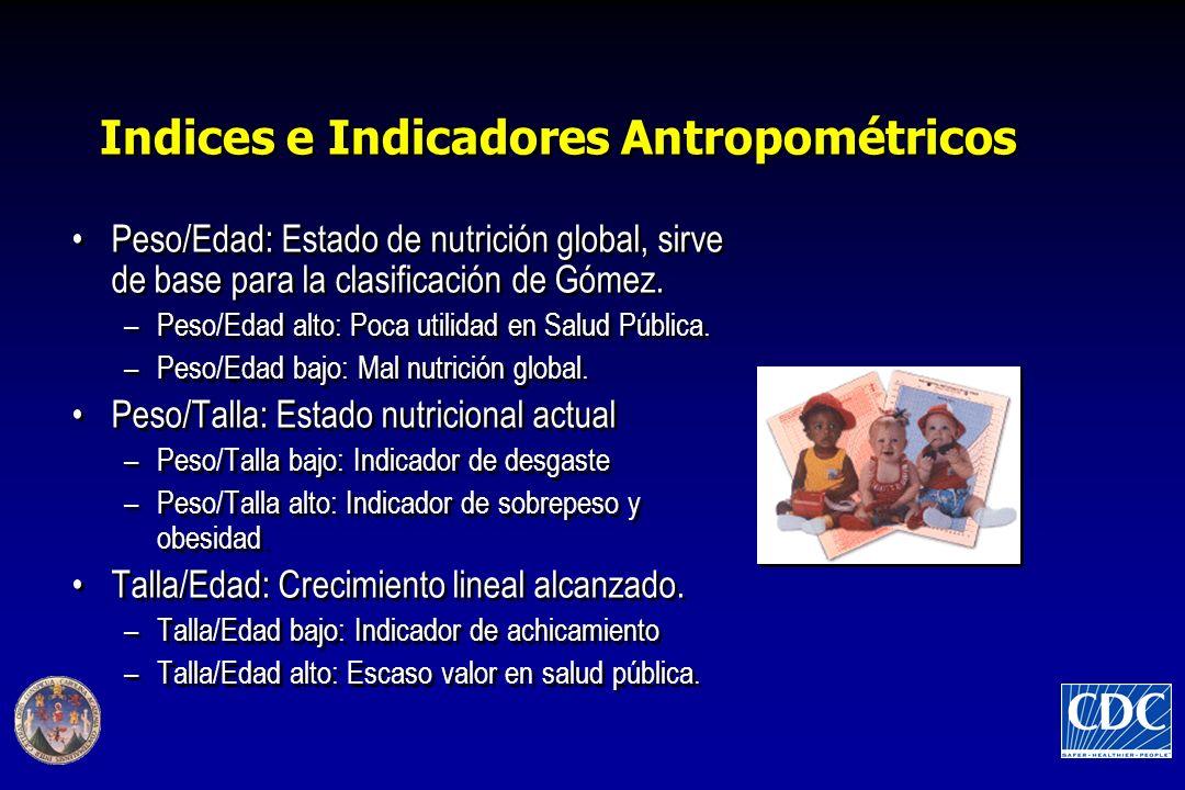Indices e Indicadores Antropométricos Peso/Edad: Estado de nutrición global, sirve de base para la clasificación de Gómez. –Peso/Edad alto: Poca utili