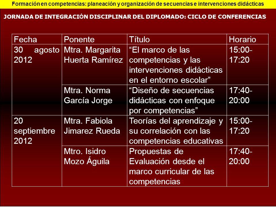 FechaPonenteTítuloHorario 30 agosto 2012 Mtra. Margarita Huerta Ramírez El marco de las competencias y las intervenciones didácticas en el entorno esc