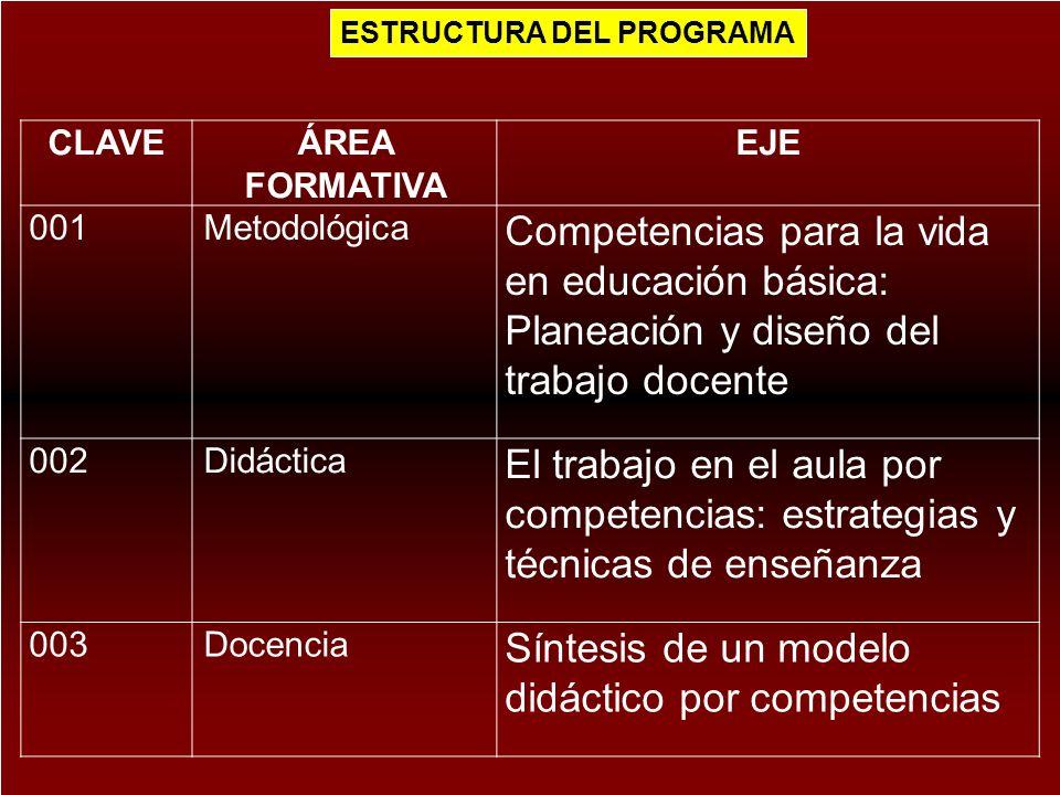 ESTRUCTURA DEL PROGRAMA CLAVEÁREA FORMATIVA EJE 001Metodológica Competencias para la vida en educación básica: Planeación y diseño del trabajo docente