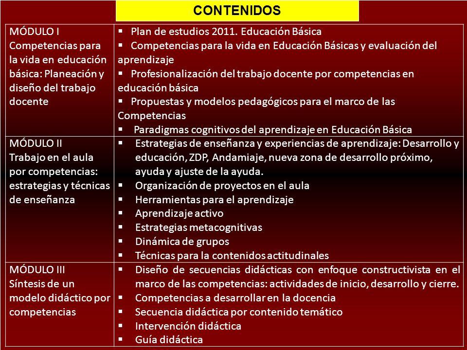 CONTENIDOS MÓDULO I Competencias para la vida en educación básica: Planeación y diseño del trabajo docente Plan de estudios 2011. Educación Básica Com