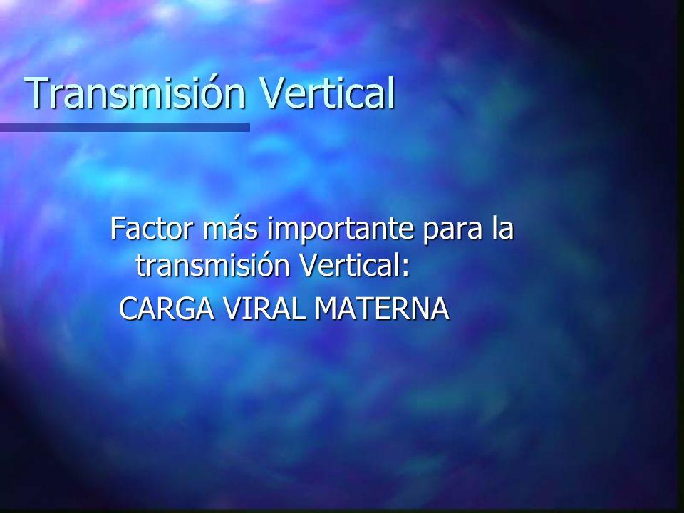 Transmisión Vertical Factor más importante para la transmisión Vertical: CARGA VIRAL MATERNA CARGA VIRAL MATERNA