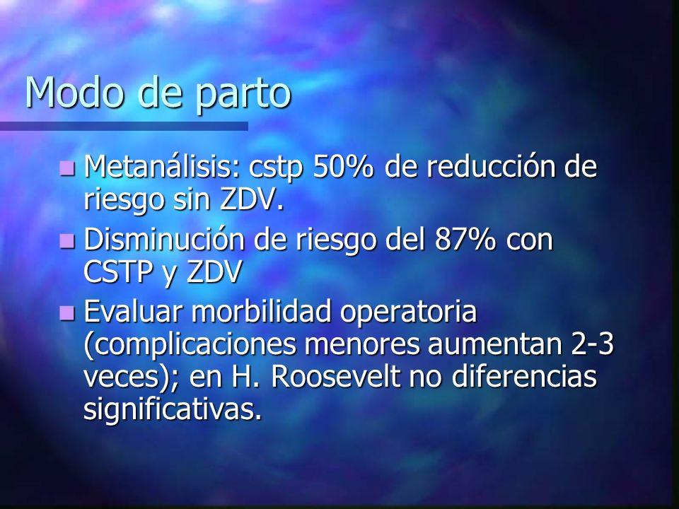 Modo de parto Metanálisis: cstp 50% de reducción de riesgo sin ZDV. Metanálisis: cstp 50% de reducción de riesgo sin ZDV. Disminución de riesgo del 87