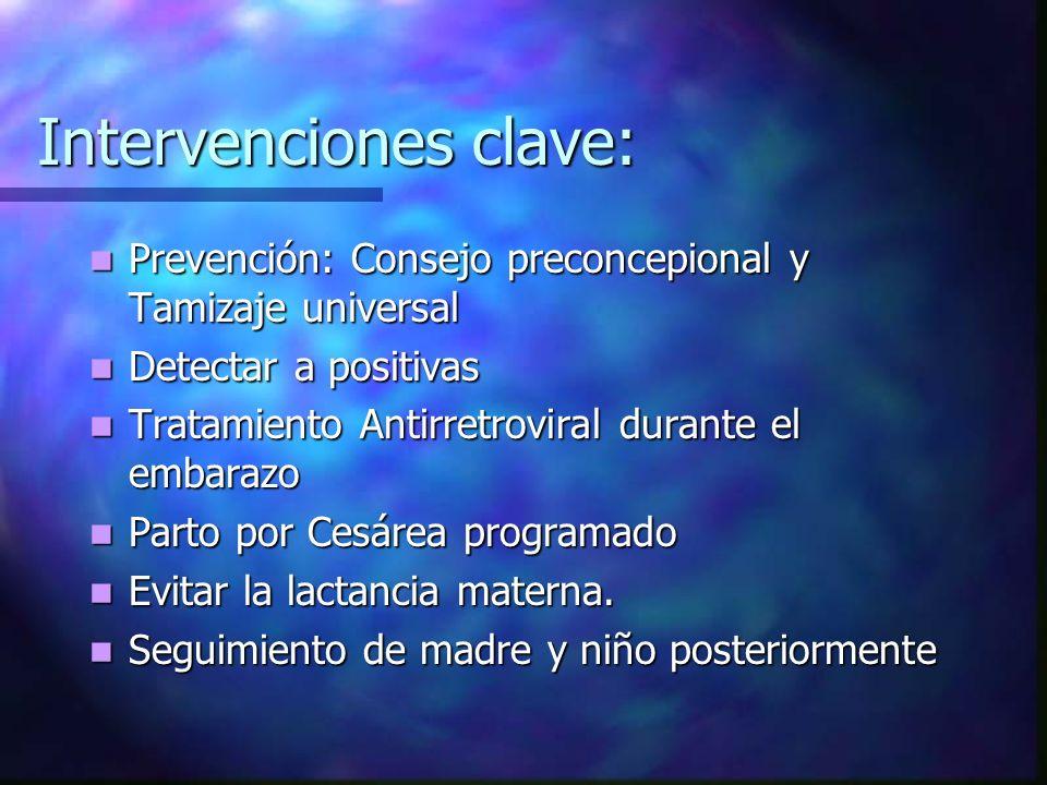 Intervenciones clave: Prevención: Consejo preconcepional y Tamizaje universal Prevención: Consejo preconcepional y Tamizaje universal Detectar a posit
