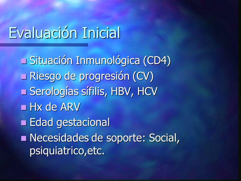 Evaluación Inicial Situación Inmunológica (CD4) Situación Inmunológica (CD4) Riesgo de progresión (CV) Riesgo de progresión (CV) Serologías sífilis, H