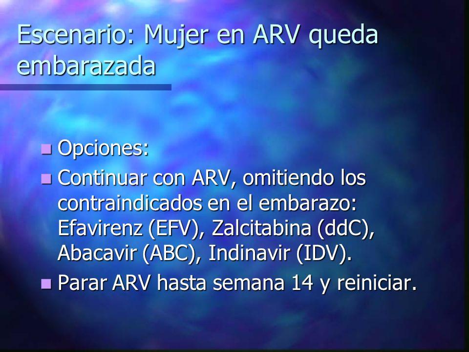 Escenario: Mujer en ARV queda embarazada Opciones: Opciones: Continuar con ARV, omitiendo los contraindicados en el embarazo: Efavirenz (EFV), Zalcita