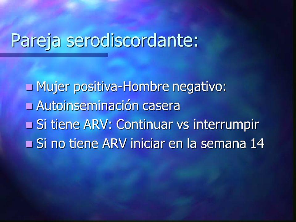 Pareja serodiscordante: Mujer positiva-Hombre negativo: Mujer positiva-Hombre negativo: Autoinseminación casera Autoinseminación casera Si tiene ARV: