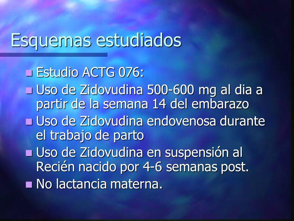 Esquemas estudiados Estudio ACTG 076: Estudio ACTG 076: Uso de Zidovudina 500-600 mg al dia a partir de la semana 14 del embarazo Uso de Zidovudina 50