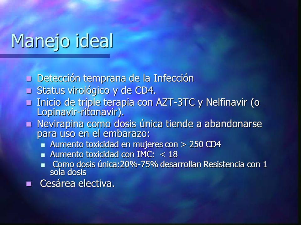 Manejo ideal Detección temprana de la Infección Detección temprana de la Infección Status virológico y de CD4. Status virológico y de CD4. Inicio de t