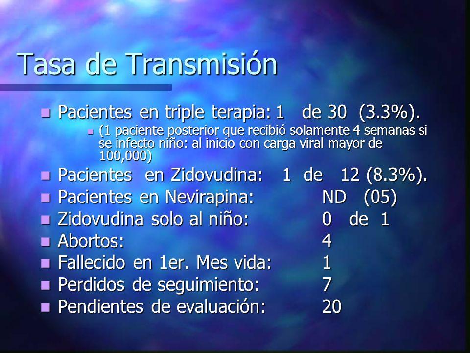 Tasa de Transmisión Pacientes en triple terapia:1 de 30 (3.3%). Pacientes en triple terapia:1 de 30 (3.3%). (1 paciente posterior que recibió solament