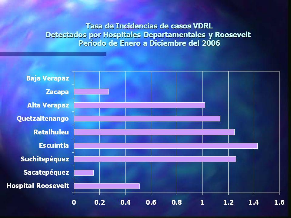 Tasa de Incidencias de casos VDRL Detectados por Hospitales Departamentales y Roosevelt Período de Enero a Diciembre del 2006
