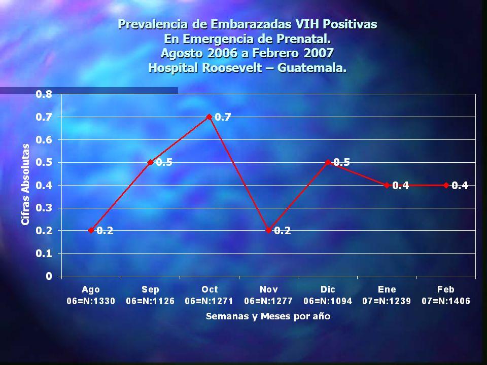 Prevalencia de Embarazadas VIH Positivas En Emergencia de Prenatal. Agosto 2006 a Febrero 2007 Hospital Roosevelt – Guatemala.