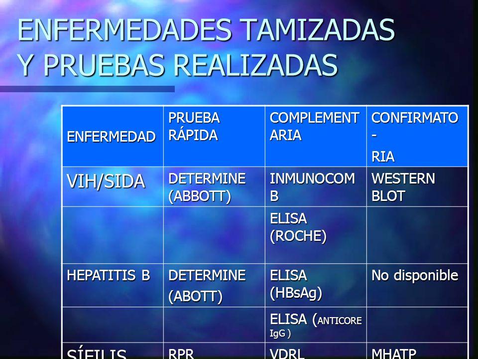 ENFERMEDADES TAMIZADAS Y PRUEBAS REALIZADAS ENFERMEDAD PRUEBA RÁPIDA COMPLEMENT ARIA CONFIRMATO - RIA VIH/SIDA DETERMINE (ABBOTT) INMUNOCOM B WESTERN