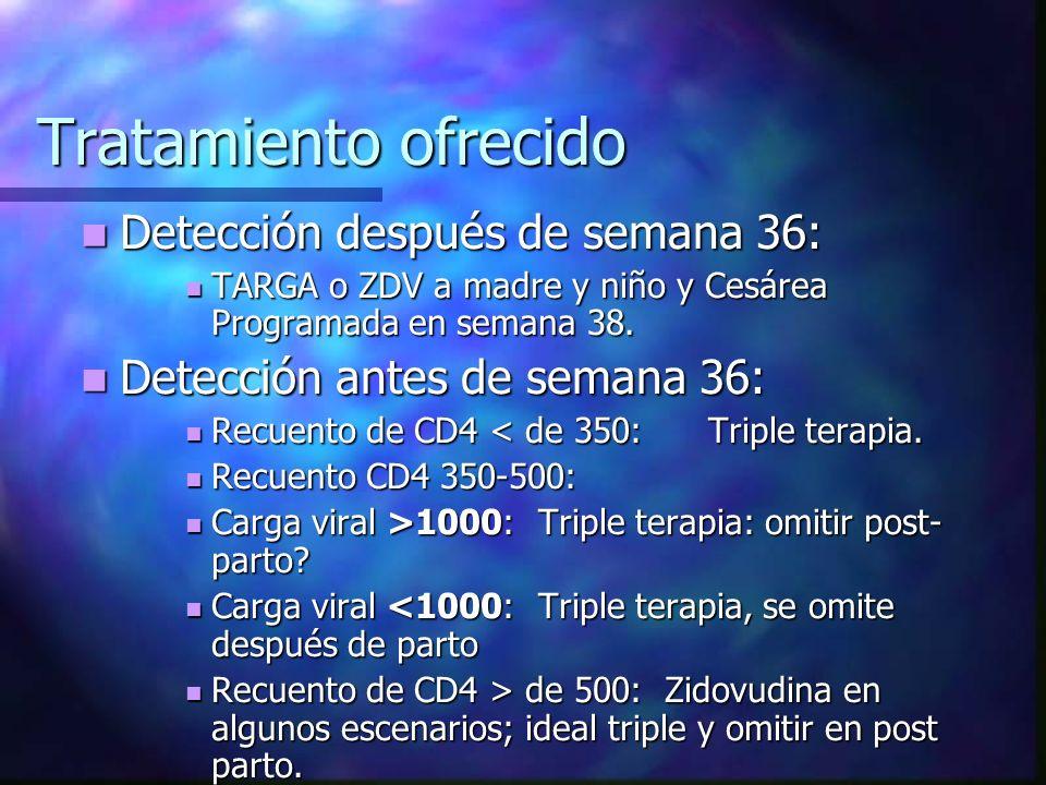 Tratamiento ofrecido Detección después de semana 36: Detección después de semana 36: TARGA o ZDV a madre y niño y Cesárea Programada en semana 38. TAR