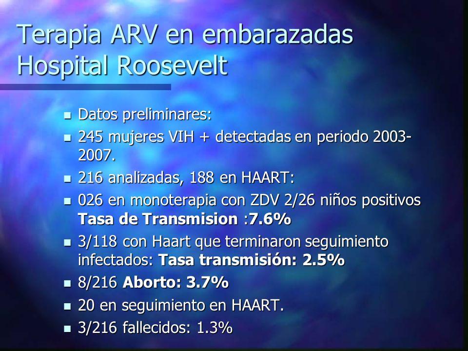 Terapia ARV en embarazadas Hospital Roosevelt Datos preliminares: Datos preliminares: 245 mujeres VIH + detectadas en periodo 2003- 2007. 245 mujeres
