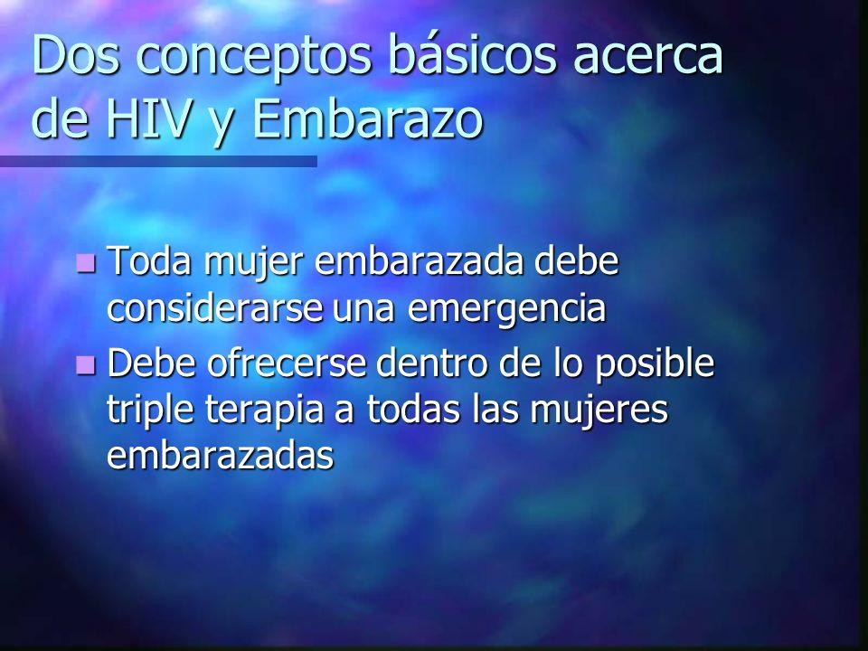 Dos conceptos básicos acerca de HIV y Embarazo Toda mujer embarazada debe considerarse una emergencia Toda mujer embarazada debe considerarse una emer