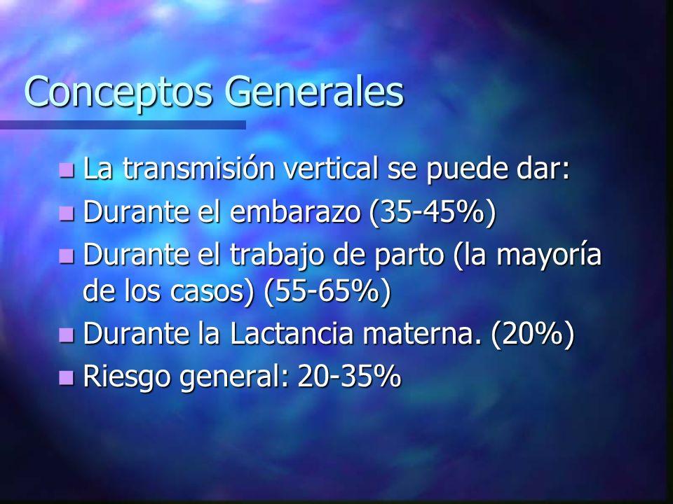 Conceptos Generales La transmisión vertical se puede dar: La transmisión vertical se puede dar: Durante el embarazo (35-45%) Durante el embarazo (35-4