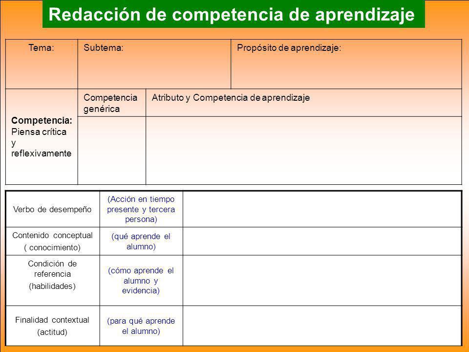 Redacción de competencia de aprendizaje Verbo de desempeño (Acción en tiempo presente y tercera persona) Contenido conceptual ( conocimiento) (qué apr