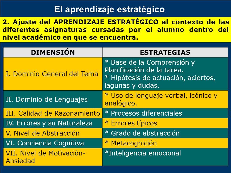 2. Ajuste del APRENDIZAJE ESTRATÉGICO al contexto de las diferentes asignaturas cursadas por el alumno dentro del nivel académico en que se encuentra.