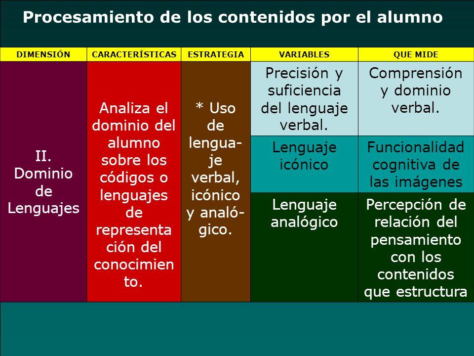 Procesamiento de los contenidos por el alumno DIMENSIÓNCARACTERÍSTICASESTRATEGIAVARIABLESQUE MIDE II. Dominio de Lenguajes Analiza el dominio del alum