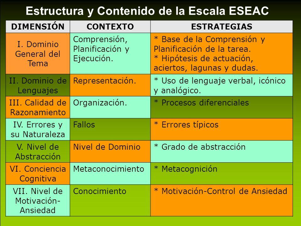 Estructura y Contenido de la Escala ESEAC DIMENSIÓNCONTEXTOESTRATEGIAS I. Dominio General del Tema Comprensión, Planificación y Ejecución. * Base de l