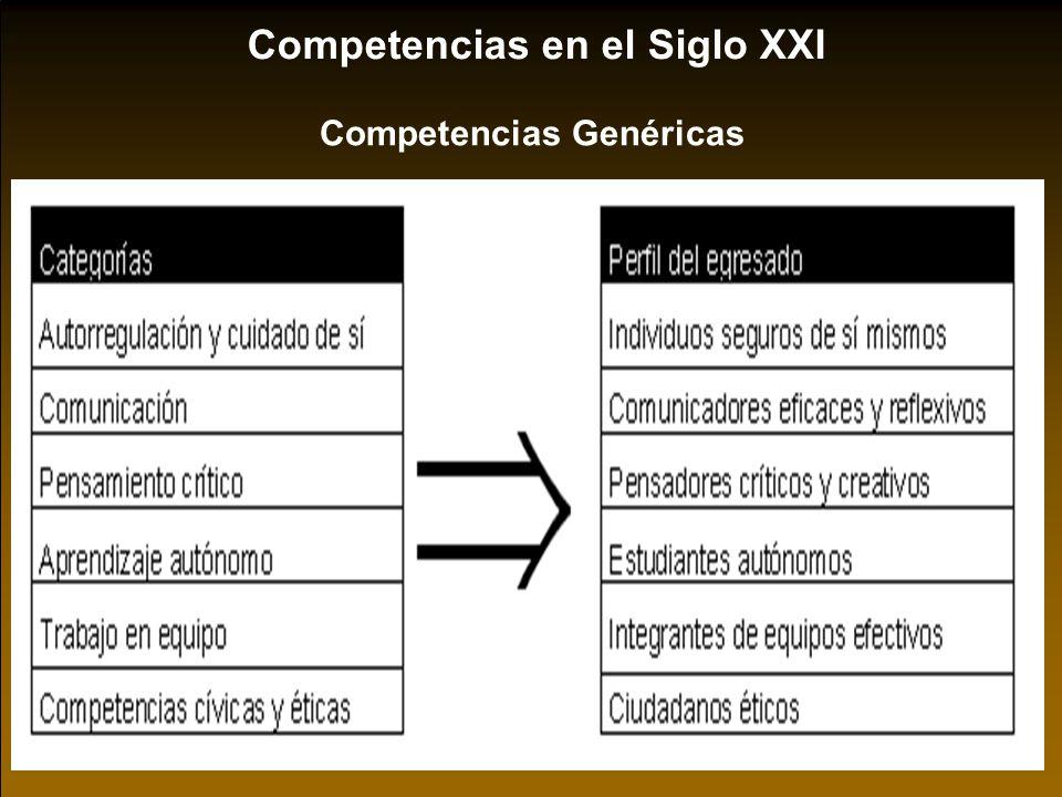 Estrategias de apoyo de control de sí mismo DIMENSIÓNCARACTERÍSTICASESTRATEGIAVARIABLESQUE MIDE VII.