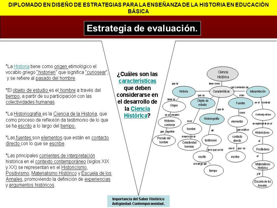 Estrategia de evaluación. DIPLOMADO EN DISEÑO DE ESTRATEGIAS PARA LA ENSEÑANZA DE LA HISTORIA EN EDUCACIÓN BÁSICA