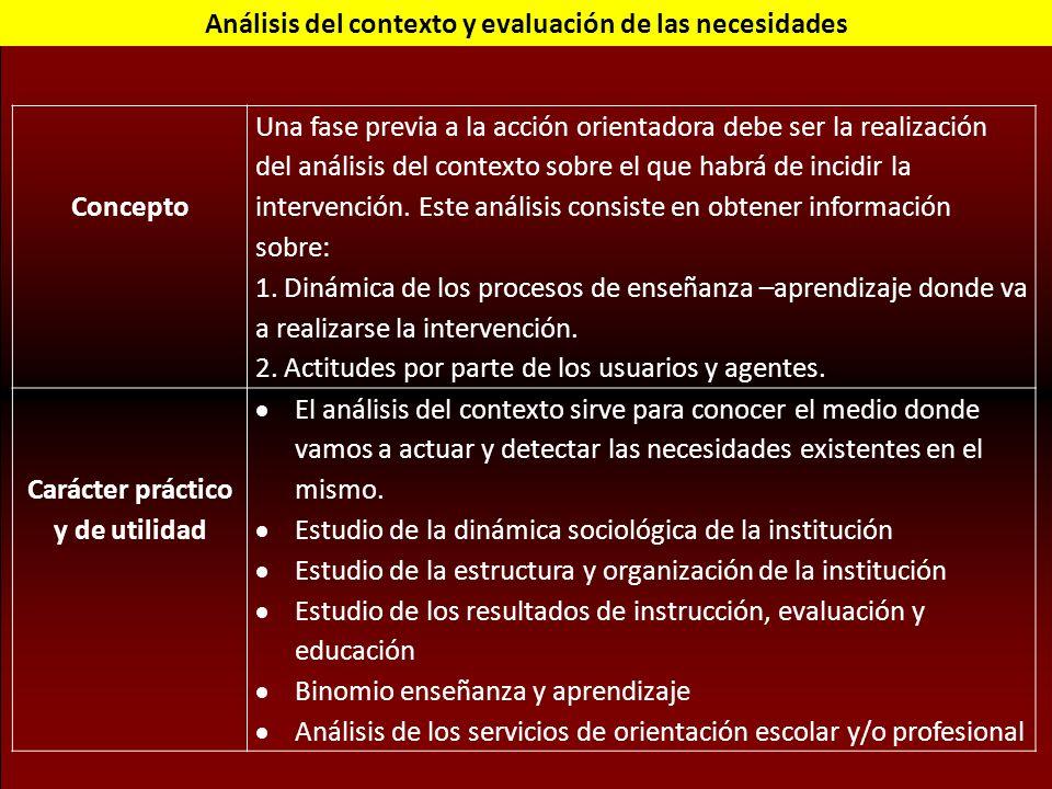 Análisis del contexto y evaluación de las necesidades Concepto Una fase previa a la acción orientadora debe ser la realización del análisis del contex