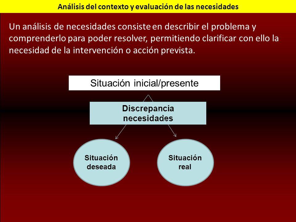 Análisis del contexto y evaluación de las necesidades Un análisis de necesidades consiste en describir el problema y comprenderlo para poder resolver,