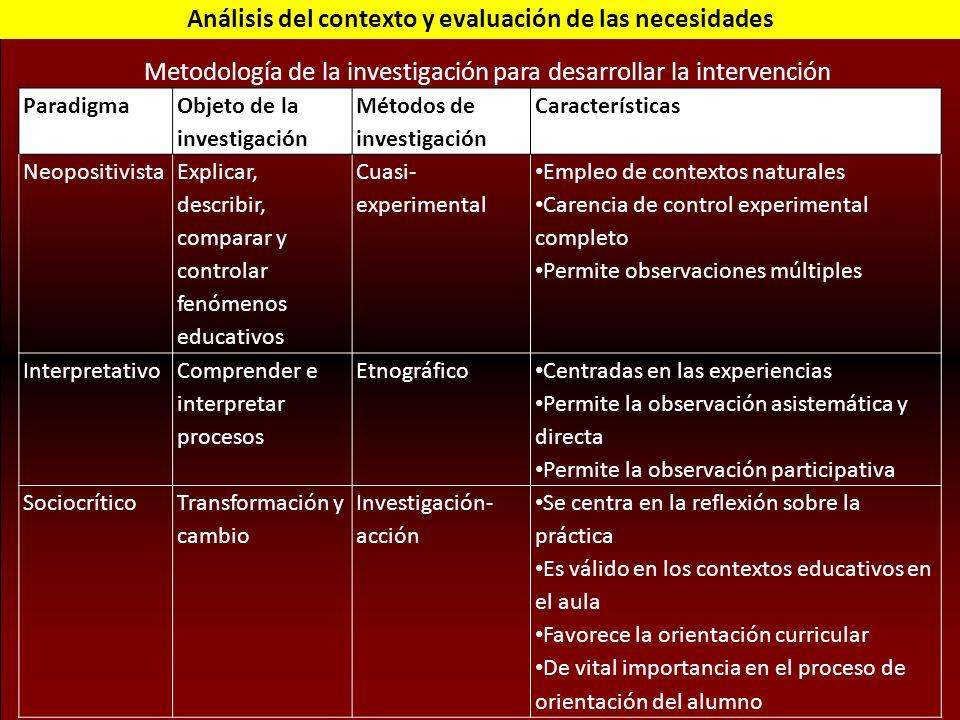 Análisis del contexto y evaluación de las necesidades Metodología de la investigación para desarrollar la intervención Paradigma Objeto de la investig