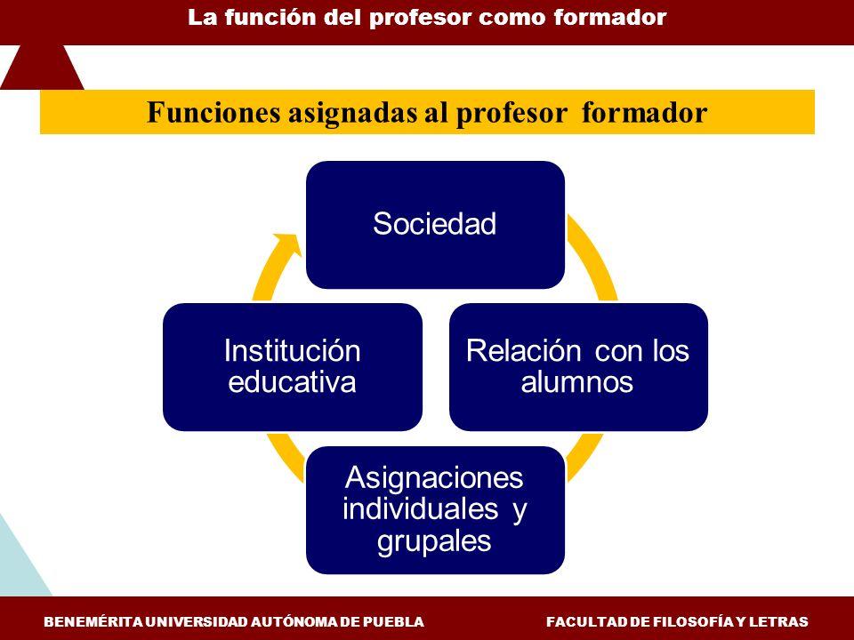 ESTUDIOS Y EXPERIENCIAS DE EVALUACIÓN APLICADAS A LA ENSEÑANZA DE LA HISTORIA FACULTAD DE FILOSOFÍA Y LETRAS, BUAP COLEGIO DE HISTORIA aprendizaje La Educación Preescolar *Es facilitador del proceso de socialización del niño.