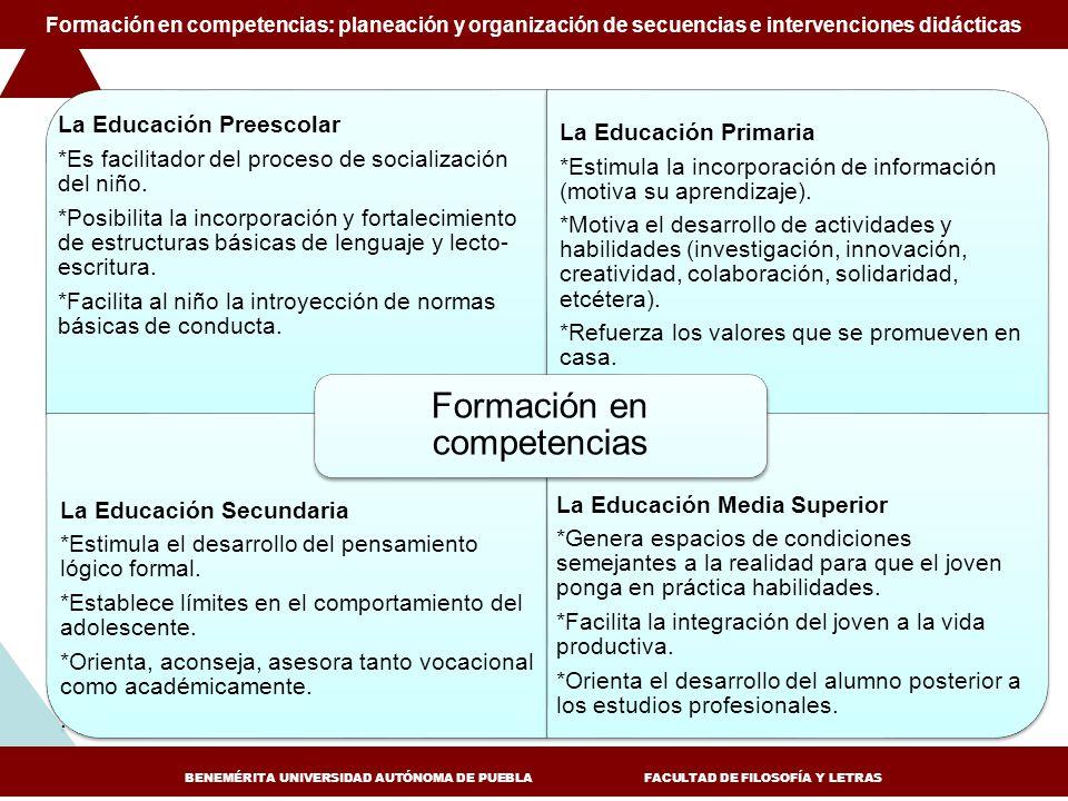 ESTUDIOS Y EXPERIENCIAS DE EVALUACIÓN APLICADAS A LA ENSEÑANZA DE LA HISTORIA FACULTAD DE FILOSOFÍA Y LETRAS, BUAP COLEGIO DE HISTORIA aprendizaje El profesor como persona y asesor BENEMÉRITA UNIVERSIDAD AUTÓNOMA DE PUEBLA FACULTAD DE FILOSOFÍA Y LETRAS Funciones a cumplir Personal Relación autoridad, ajena al grupo familiar, investida de sabiduría y poder Riesgo constante de ser requerido por sus alumnos para plantear problemática diferente de los contenidos académicos, Problemas tienen diversas vías de expresión, desde bajo rendimiento escolar hasta el planteamiento del problema de orden emocional Académica Responsable de la conducción del proceso de aprendizaje del alumno Alumno busca espacios en los que se pueda relacionar de manera más directa con el maestro y sus enseñanzas.