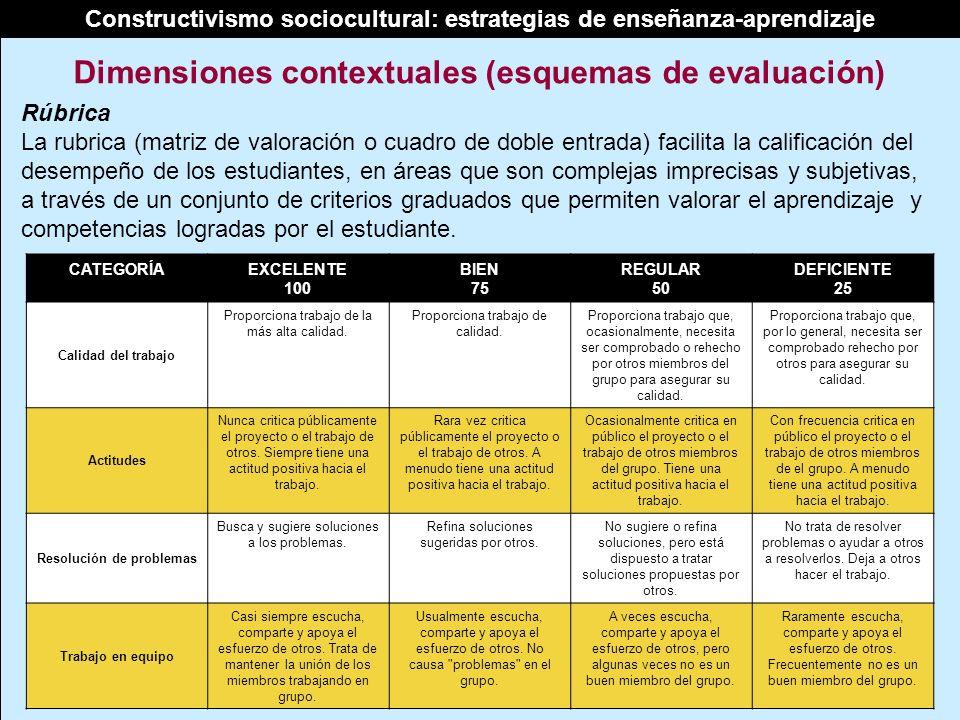 Constructivismo sociocultural: estrategias de enseñanza-aprendizaje Rúbrica La rubrica (matriz de valoración o cuadro de doble entrada) facilita la ca