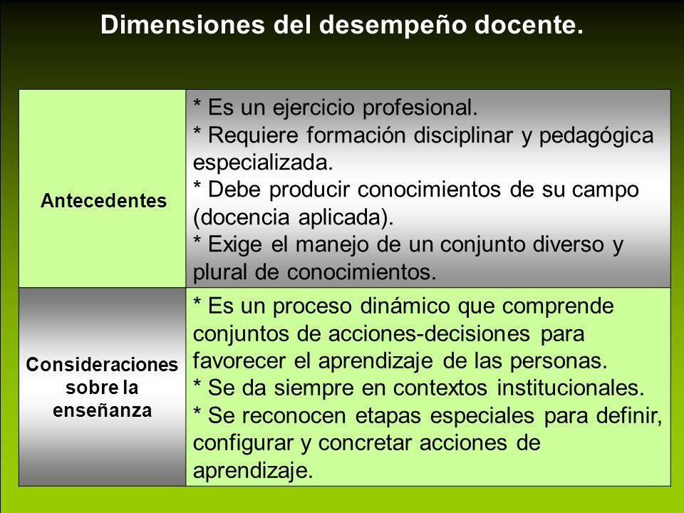 Dimensiones del desempeño docente. Antecedentes * Es un ejercicio profesional. * Requiere formación disciplinar y pedagógica especializada. * Debe pro