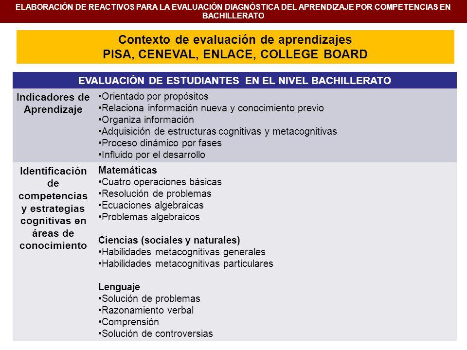 ESTUDIOS Y EXPERIENCIAS DE EVALUACIÓN APLICADAS A LA ENSEÑANZA DE LA HISTORIA Contexto de evaluación de aprendizajes PISA, CENEVAL, ENLACE, COLLEGE BO