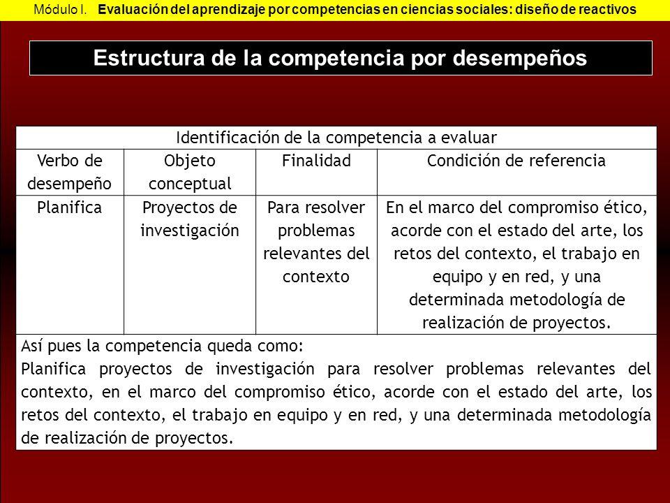Estructura de la competencia por desempeños Módulo I. Evaluación del aprendizaje por competencias en ciencias sociales: diseño de reactivos Identifica