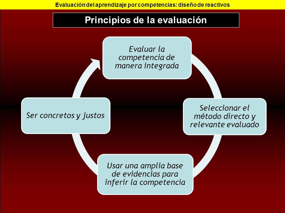 Principios de la evaluación Evaluación del aprendizaje por competencias: diseño de reactivos Evaluar la competencia de manera integrada Seleccionar el