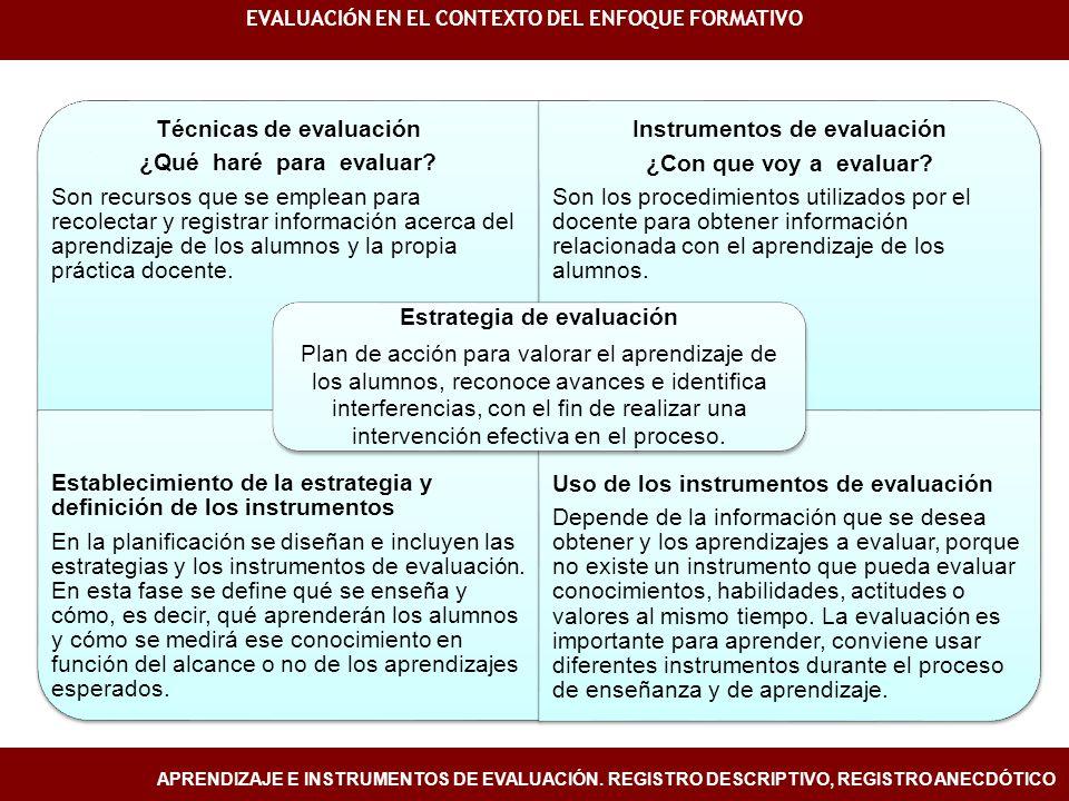 Desempeño de los alumnos Análisis del desempeño Observación Interrogatorio Técnicas e instrumentos de evaluación APRENDIZAJE E INSTRUMENTOS DE EVALUACIÓN.