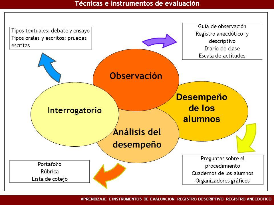 Desempeño de los alumnos Análisis del desempeño Observación Interrogatorio Técnicas e instrumentos de evaluación APRENDIZAJE E INSTRUMENTOS DE EVALUAC