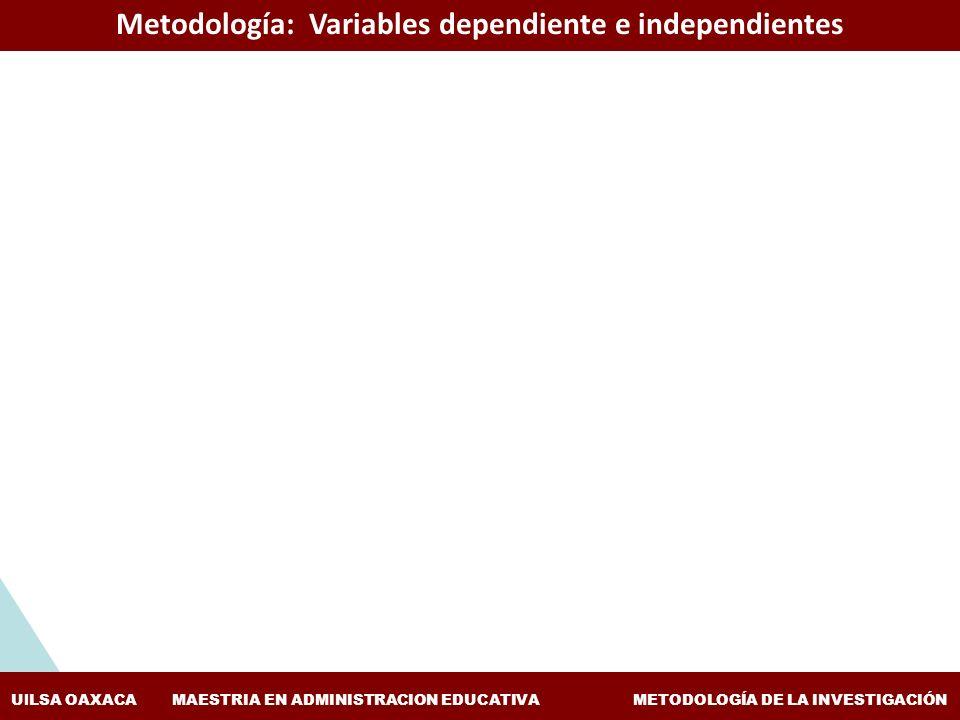 ESTUDIOS Y EXPERIENCIAS DE EVALUACIÓN APLICADAS A LA ENSEÑANZA DE LA HISTORIA FACULTAD DE FILOSOFÍA Y LETRAS, BUAP COLEGIO DE HISTORIA UlLSA OAXACA MAESTRIA EN ADMINISTRACION EDUCATIVA METODOLOGÍA DE LA INVESTIGACIÓN Metodología: Variables dependiente e independientes