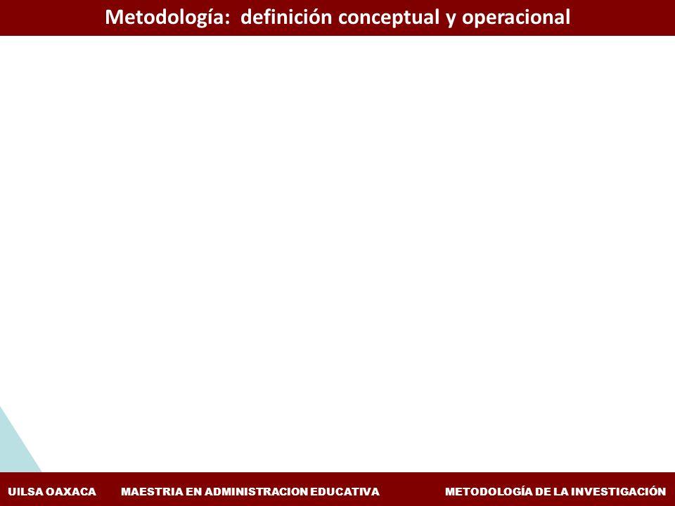 ESTUDIOS Y EXPERIENCIAS DE EVALUACIÓN APLICADAS A LA ENSEÑANZA DE LA HISTORIA FACULTAD DE FILOSOFÍA Y LETRAS, BUAP COLEGIO DE HISTORIA UlLSA OAXACA MAESTRIA EN ADMINISTRACION EDUCATIVA METODOLOGÍA DE LA INVESTIGACIÓN Metodología: definición conceptual y operacional