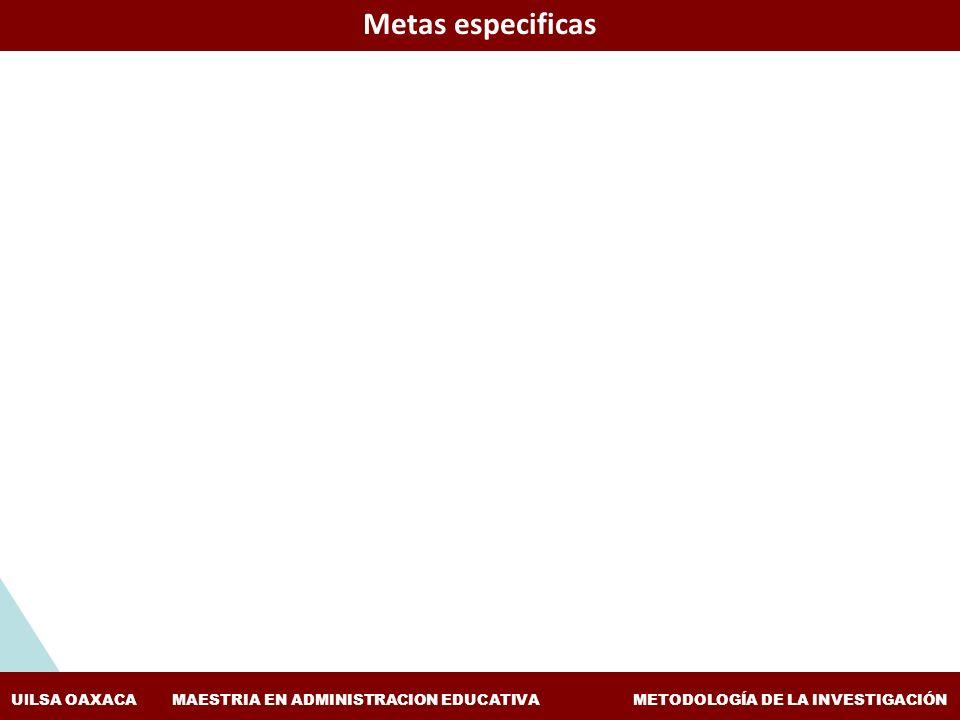 ESTUDIOS Y EXPERIENCIAS DE EVALUACIÓN APLICADAS A LA ENSEÑANZA DE LA HISTORIA FACULTAD DE FILOSOFÍA Y LETRAS, BUAP COLEGIO DE HISTORIA UlLSA OAXACA MAESTRIA EN ADMINISTRACION EDUCATIVA METODOLOGÍA DE LA INVESTIGACIÓN Metas especificas
