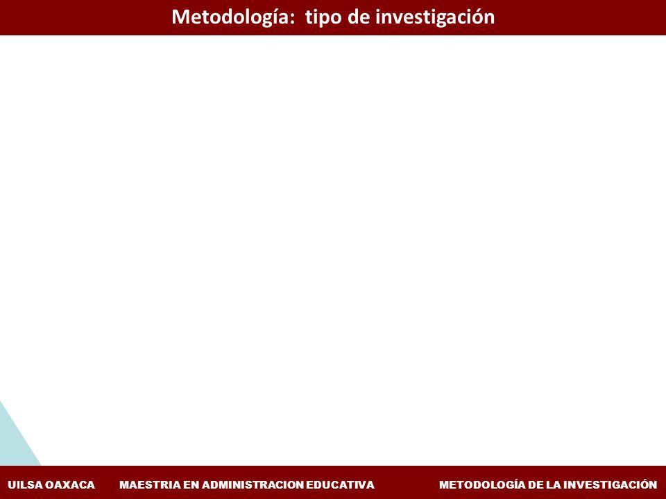 ESTUDIOS Y EXPERIENCIAS DE EVALUACIÓN APLICADAS A LA ENSEÑANZA DE LA HISTORIA FACULTAD DE FILOSOFÍA Y LETRAS, BUAP COLEGIO DE HISTORIA UlLSA OAXACA MAESTRIA EN ADMINISTRACION EDUCATIVA METODOLOGÍA DE LA INVESTIGACIÓN Metodología: tipo de investigación